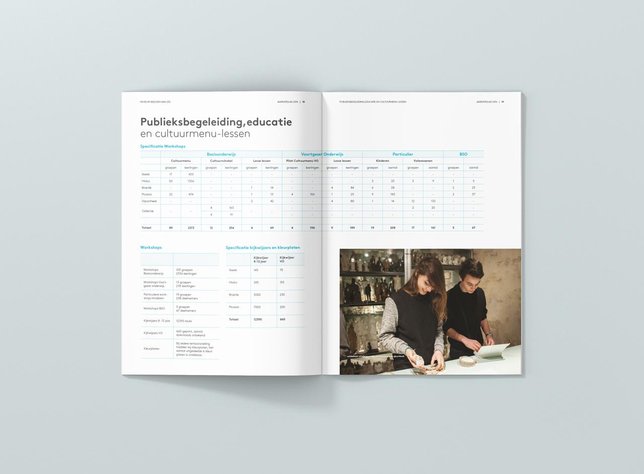 Museum Beelden aan Zee brochure – Studio Mooijman en Mittelberg, Grafisch ontwerpbureau, Den Haag